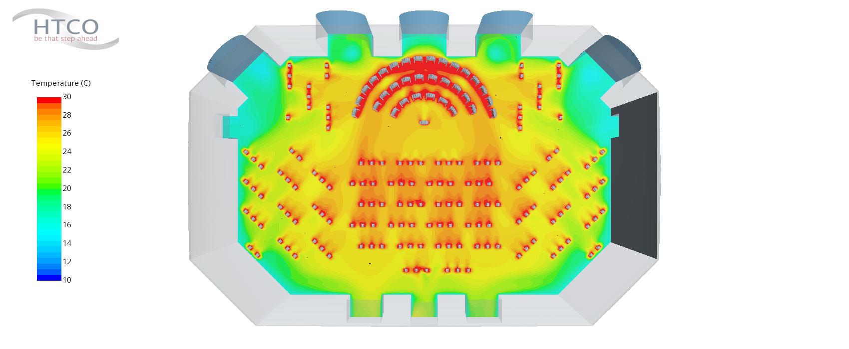 Strömungssimulation: Es ist wichtig die Wärmeabgabe zu berücksichtigen, da die aufsteigende warme Luft Auswirkungen auf die Raumströmung hat.