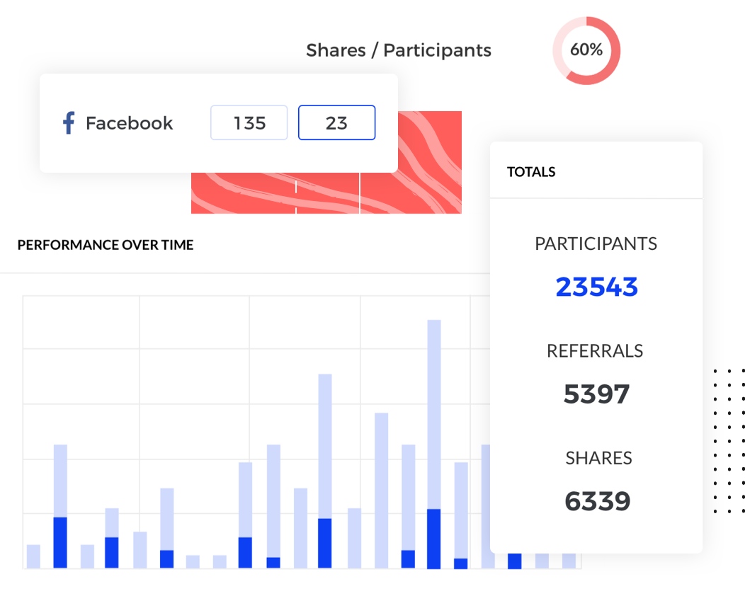 Viral Loops campaign dashboard