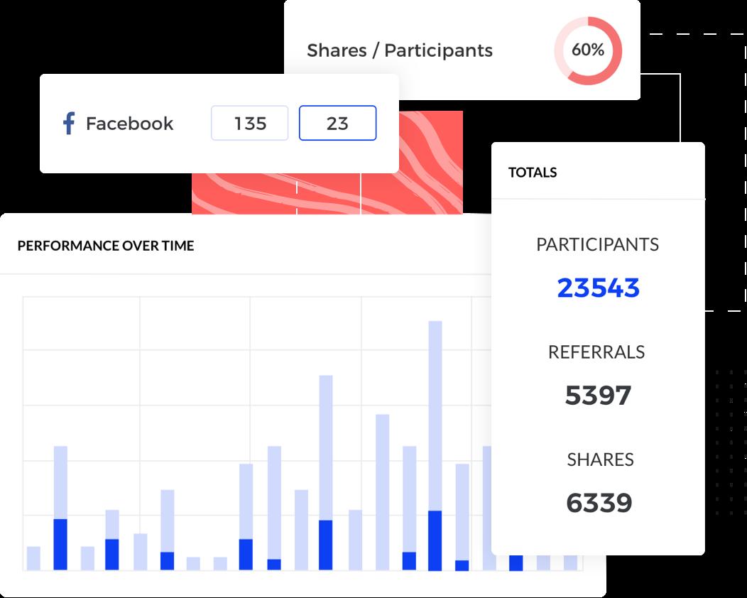 Viral Loops campaign dashboard