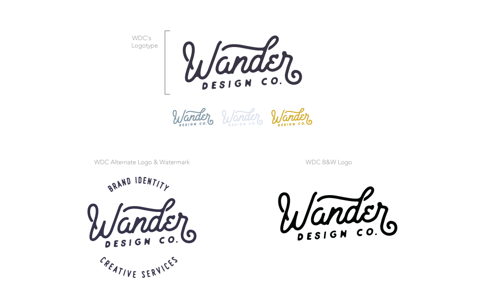 Logo Types Examples for Professional Brand Identity Guidelines