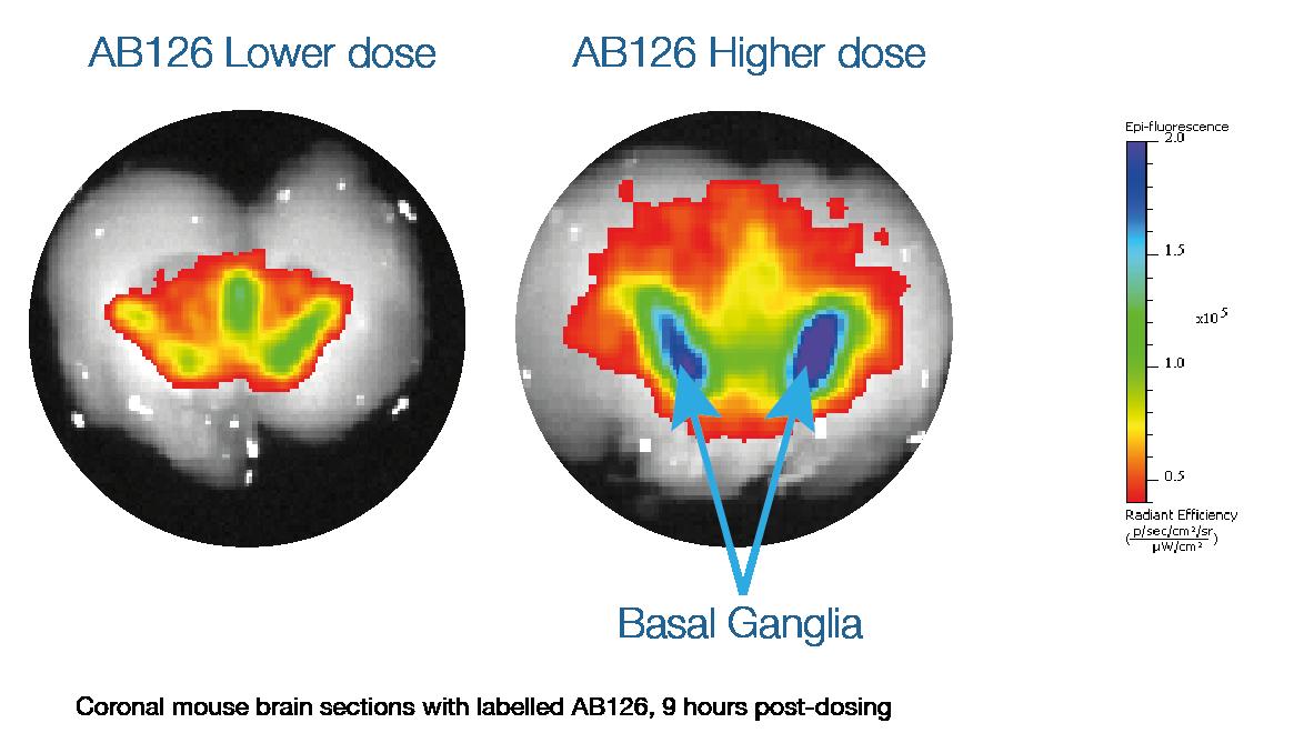 AB126 dosage diagram