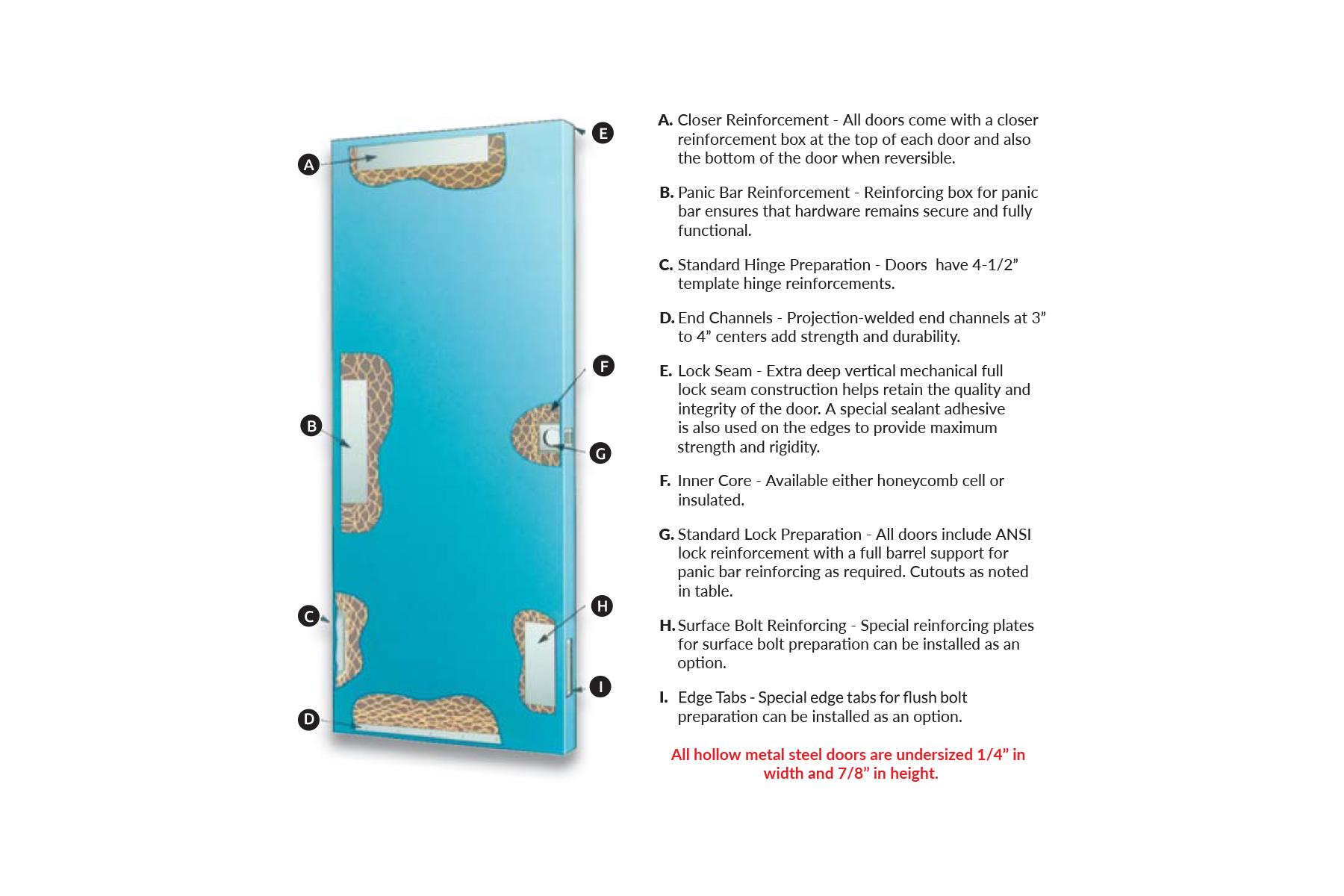 Baron Metal Hollow Metal Door Info