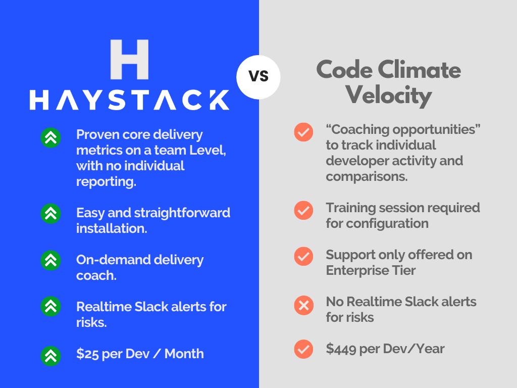Velocity vs Haystack