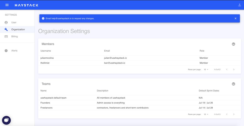 org-scoping