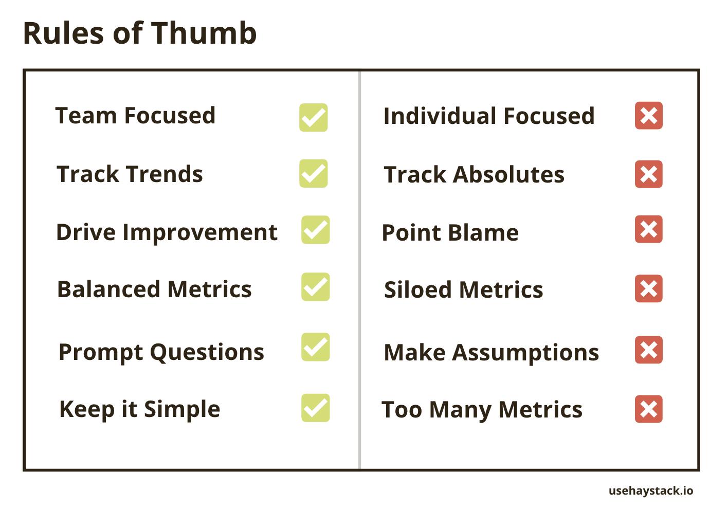 software development metrics rules of thumb