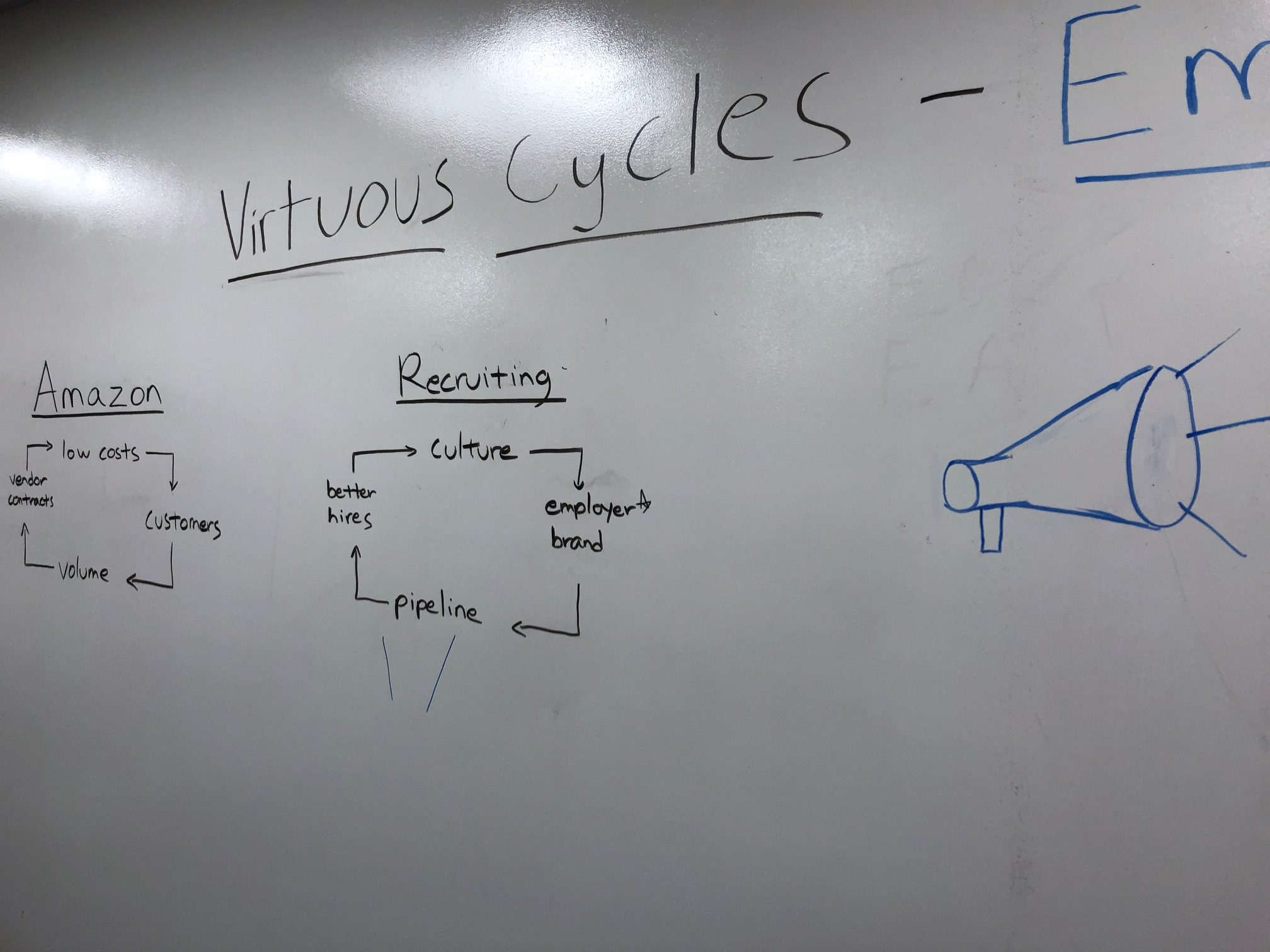 Whiteboard Wednesdays: The Virtuous Circle of Employee Defined Branding