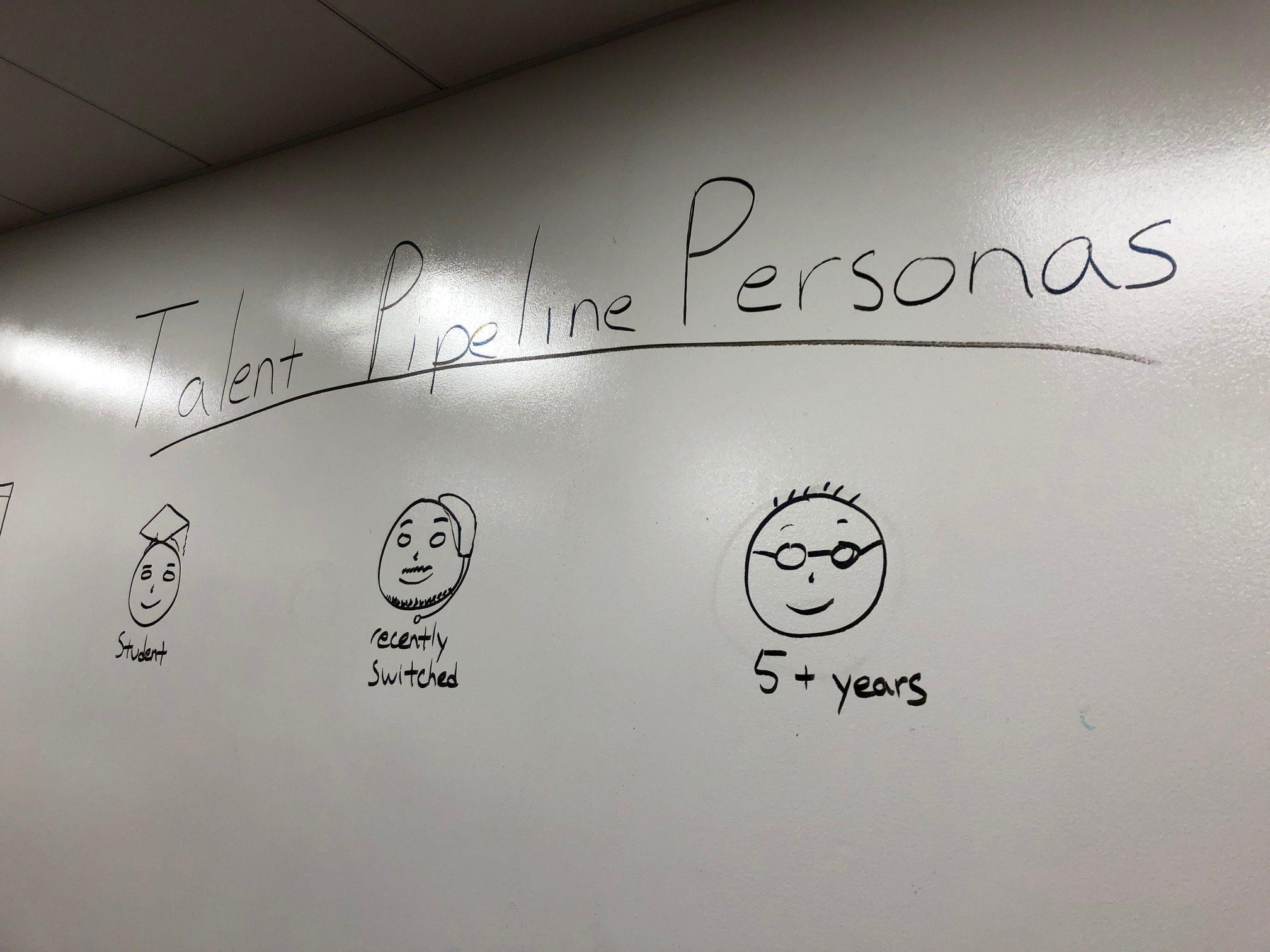 Talent Community Personas