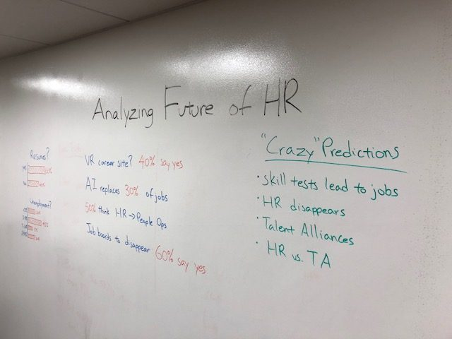 Analyzing The Future of HR