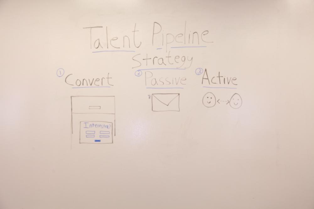 Talent Community Benefits