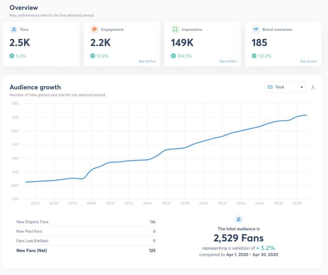 social-media-dashboard-report