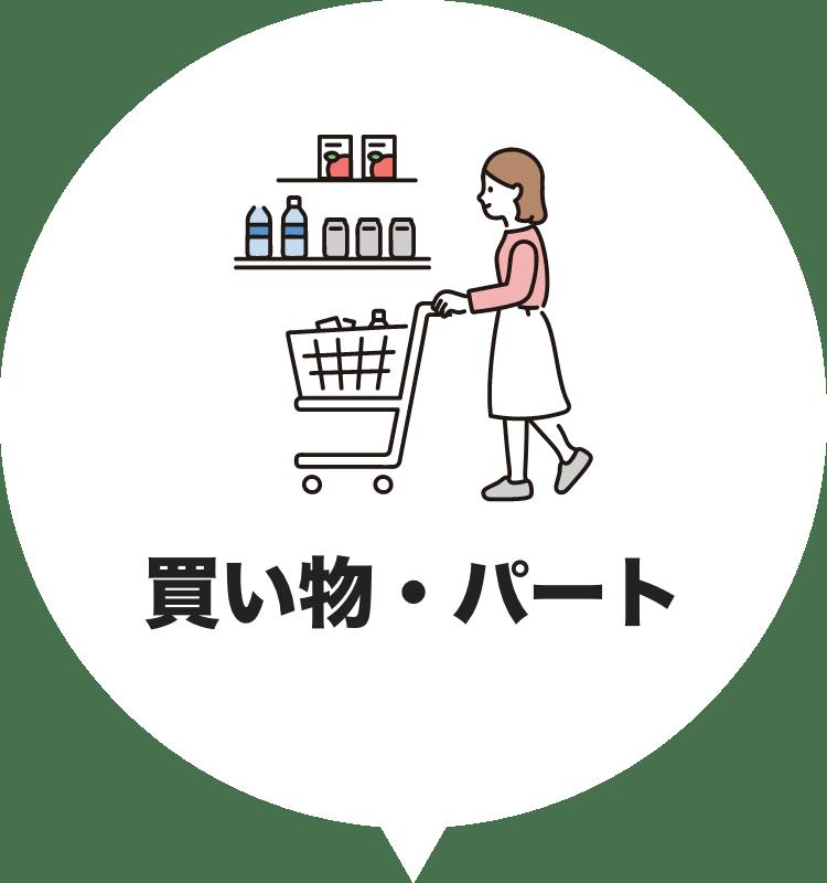 買い物・パート