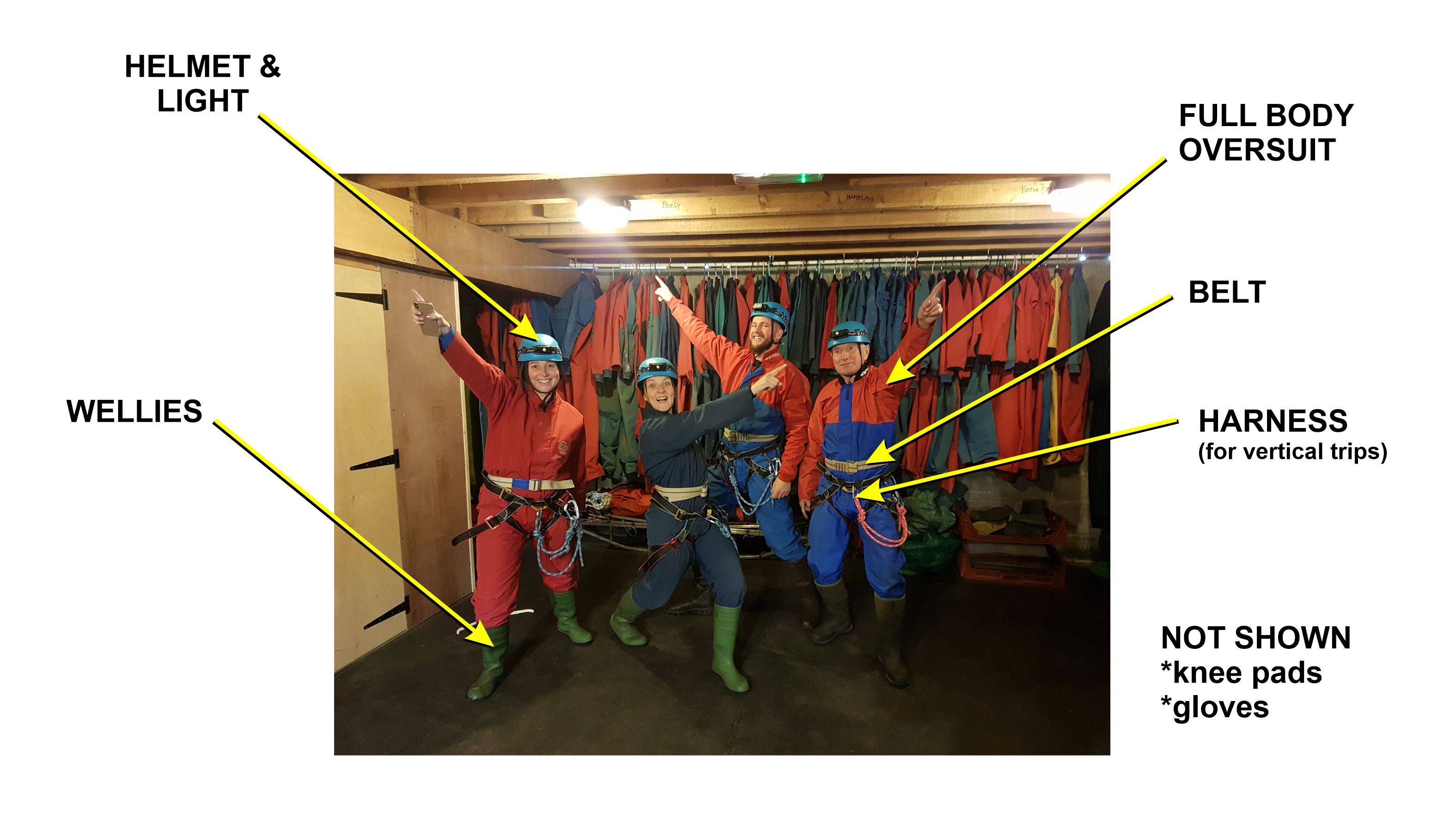 Caving kit list diagram