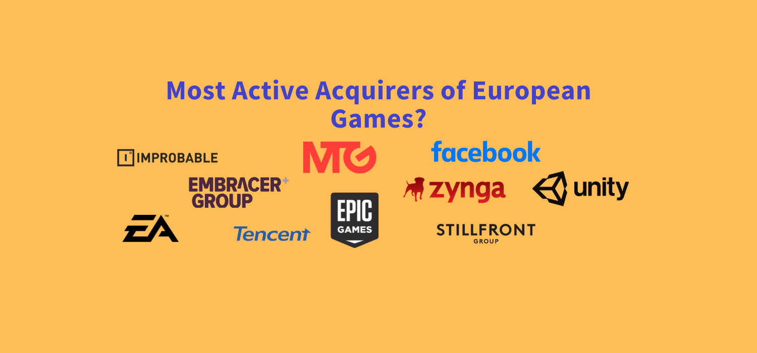 Over the last 10-15 years there has been an increasing number of acquisitions of European games companies ($17bn+). In this piece, we looked at which incumbents were most active here in Europe.