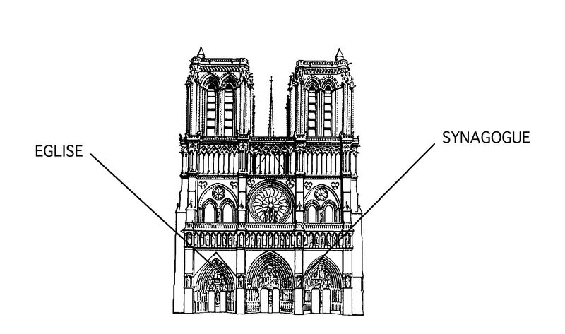 notre dame plan dessin eglise synagogue