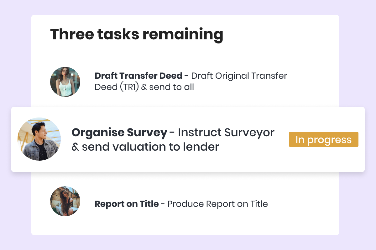 Individuals with tasks and one task standing out being shown as in progress