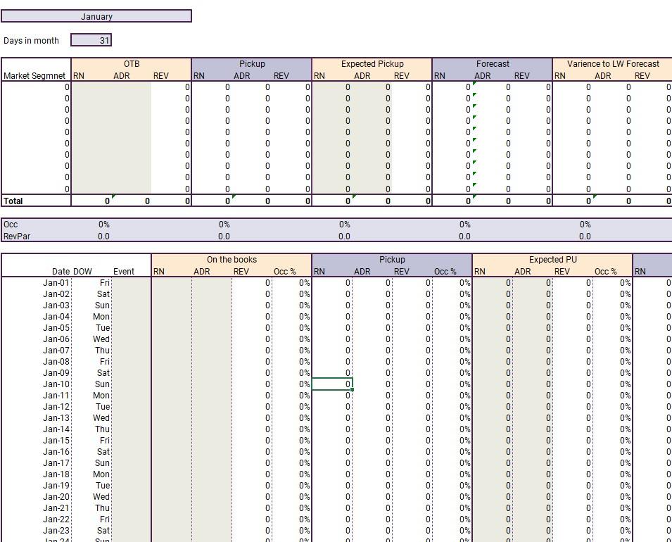 Detailed Revenue Forecast Template