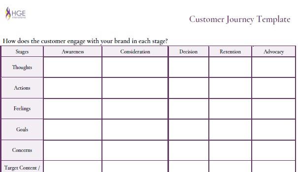 Customer Journey Template