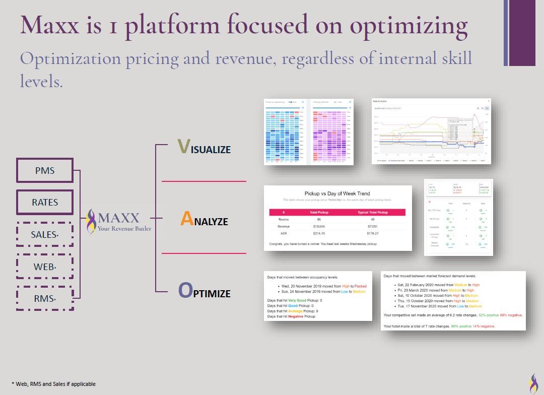 Maxx Your Revenue Butler Deck Overall slide