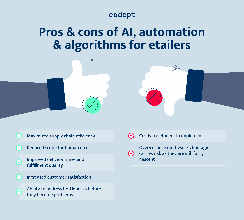 Pros & Cons of AI, automation & algorithms for etailers