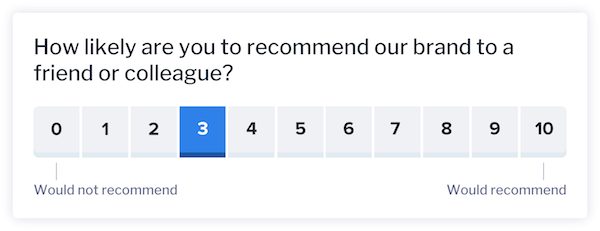 How likely are you to recommend our brand to a friend or colleague?