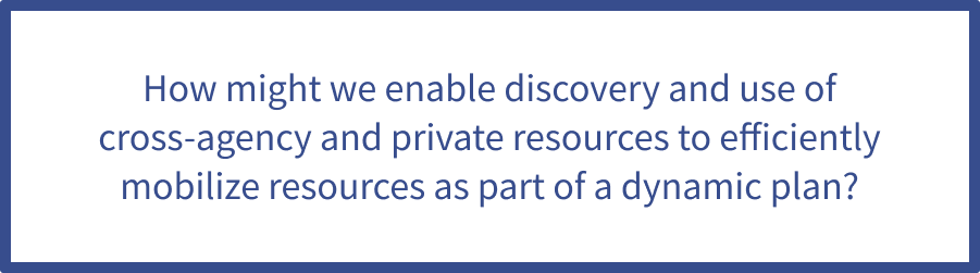 enable discovery and use of cross-agency and private resources