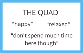 "the quad- ""happy, relaxed"""
