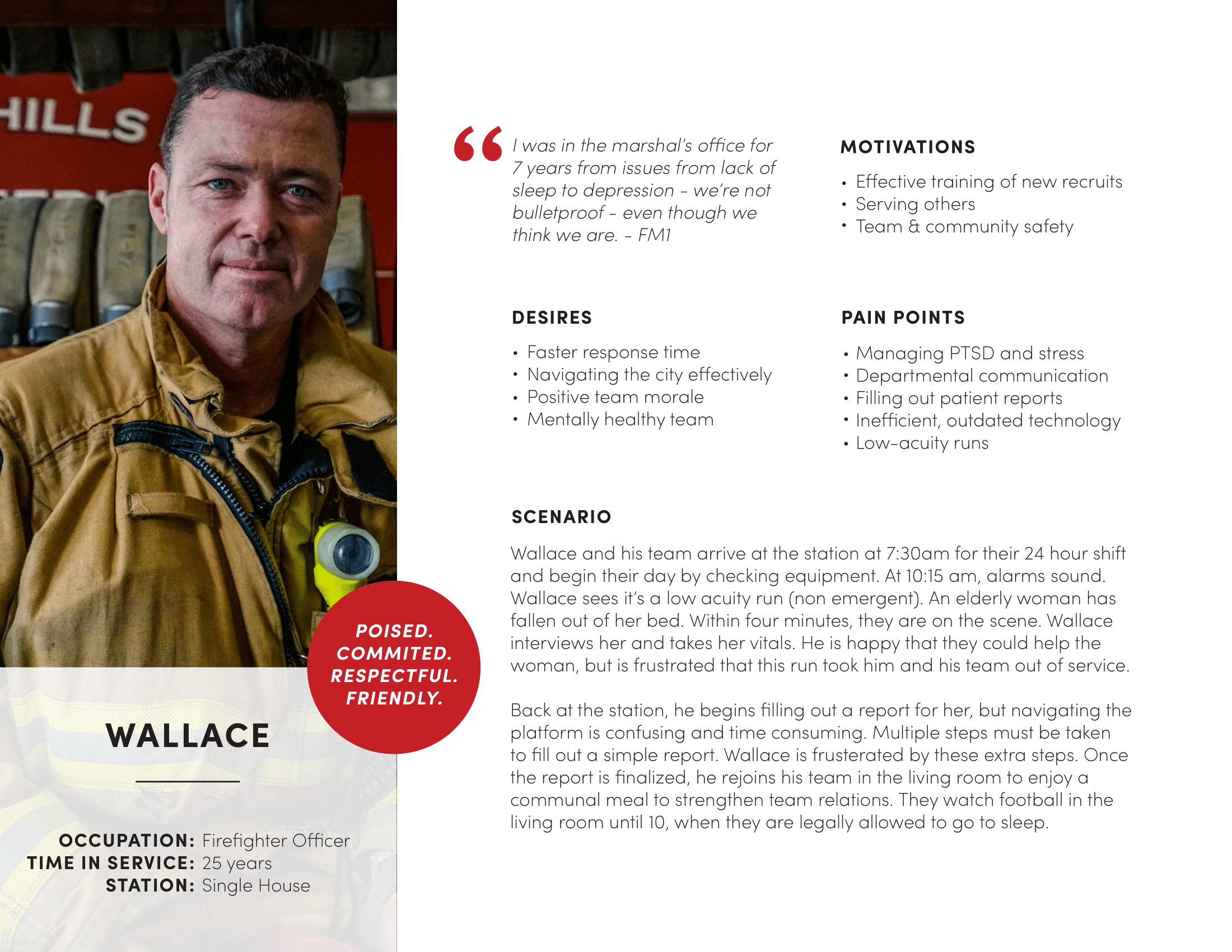 persona for wallace