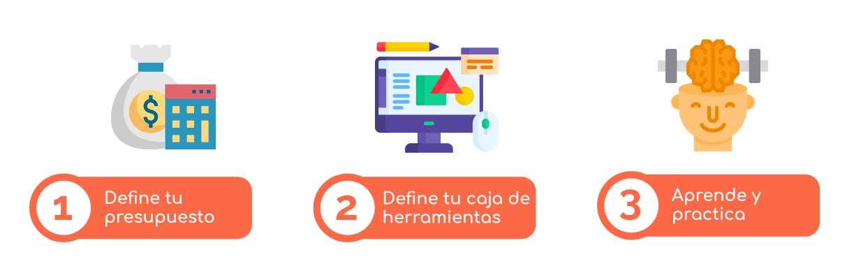 pasos para desarrollar una pagina web como crear una página web ¿Qué se necesita para hacer una página web?