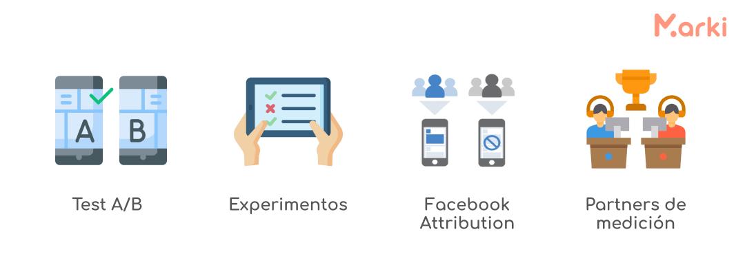facebook experiments para campañas de facebook ads  facebook ads para principiantes como utilizar facebook ads que es facebook ads y como funciona