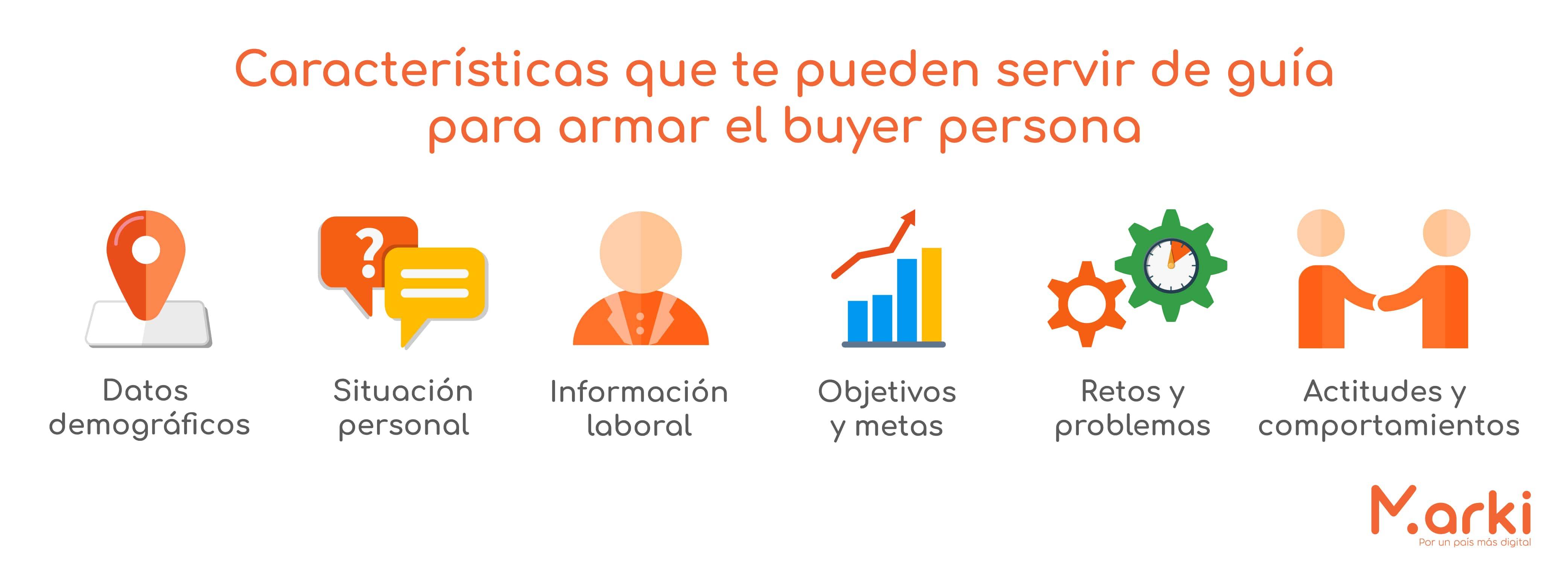 características que te pueden servir de guía para armar el buyer persona como crear tu buyer persona ejemplos de buyer persona