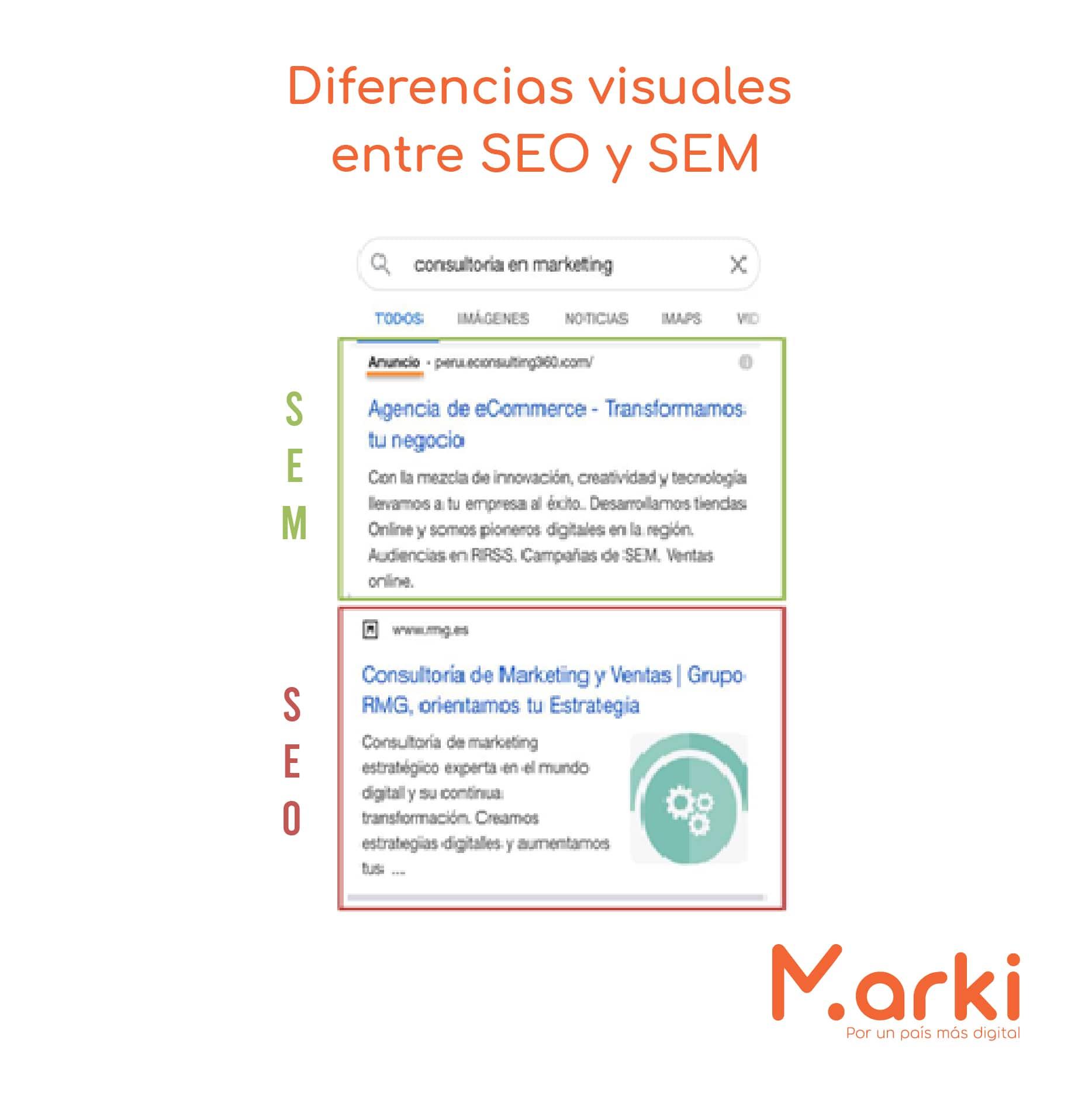 seo que es y como funciona seo como funciona mejorar posicionamiento web que significa seo en marketing digital como funciona el seo marki diseño marki voluntariado marki
