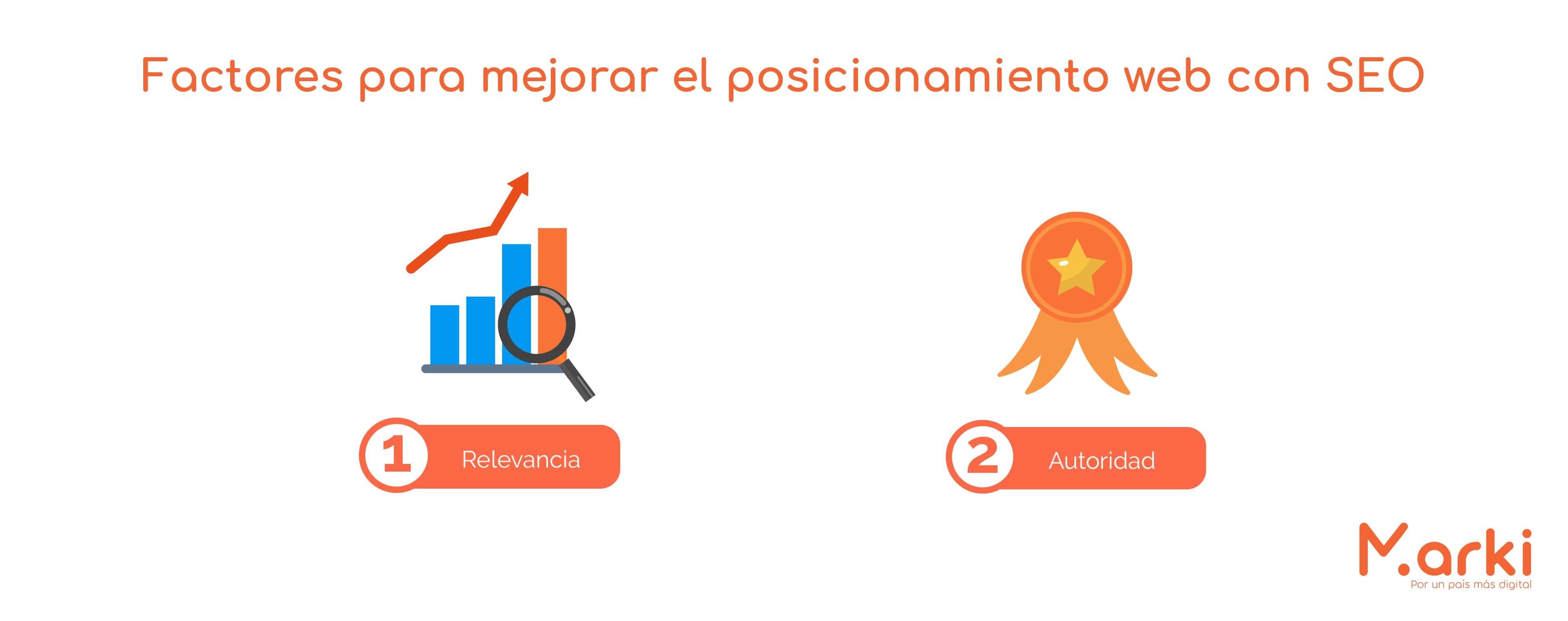 factores para mejorar seo seo que es y como funciona seo como funciona mejorar posicionamiento web que significa seo en marketing digital como funciona el seo marki diseño marki voluntariado marki