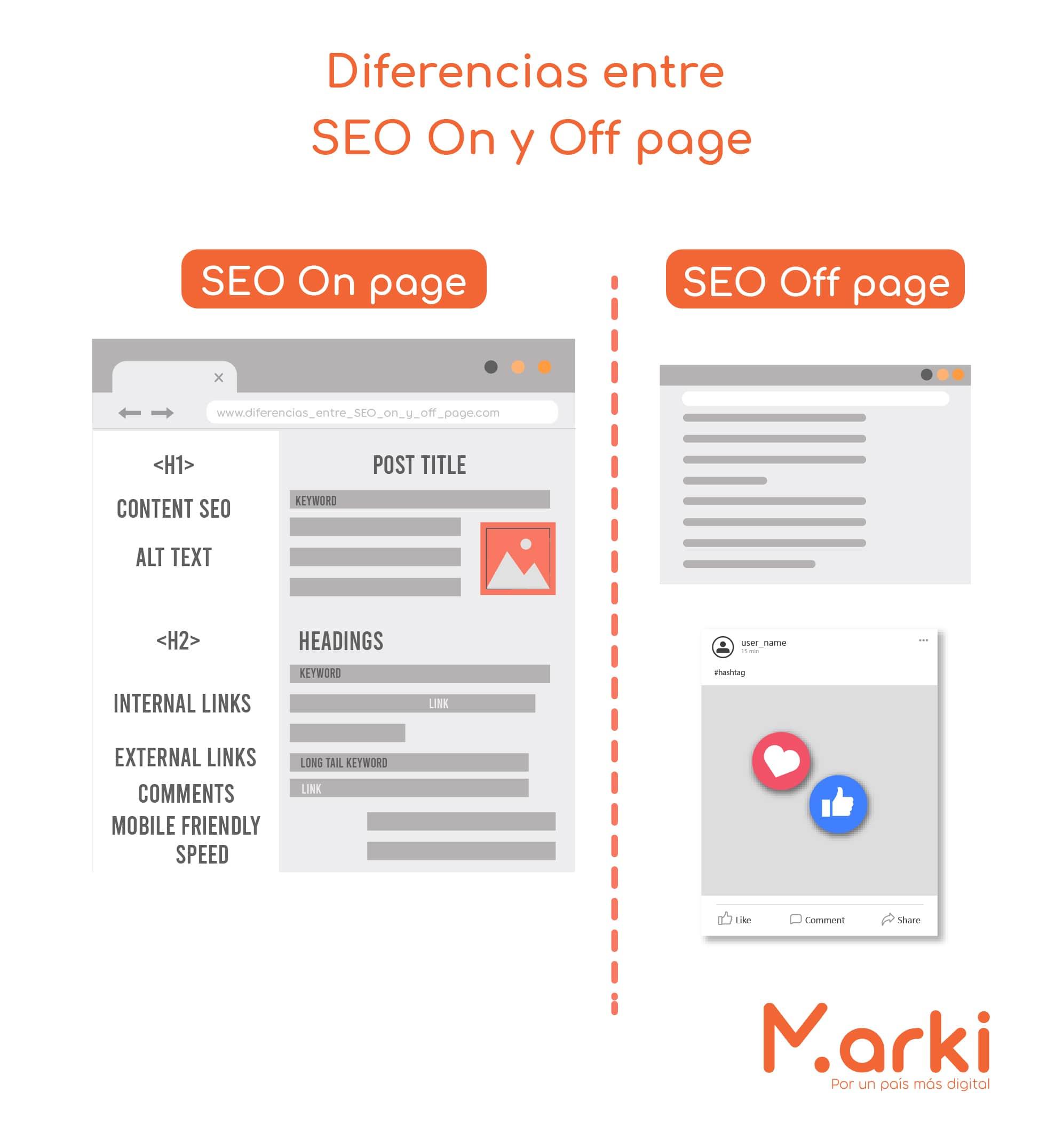 seo on page y seo off page seo que es y como funciona seo como funciona mejorar posicionamiento web que significa seo en marketing digital como funciona el seo marki diseño marki voluntariado marki