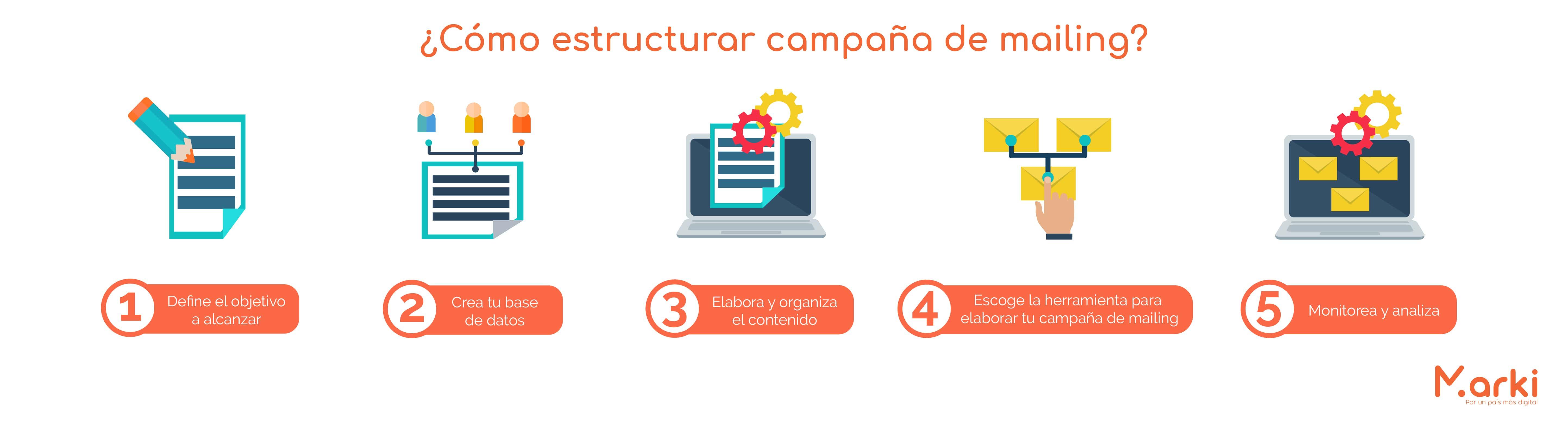 como hacer email marketing gratis campañas de mailing diseño marki voluntariado marki