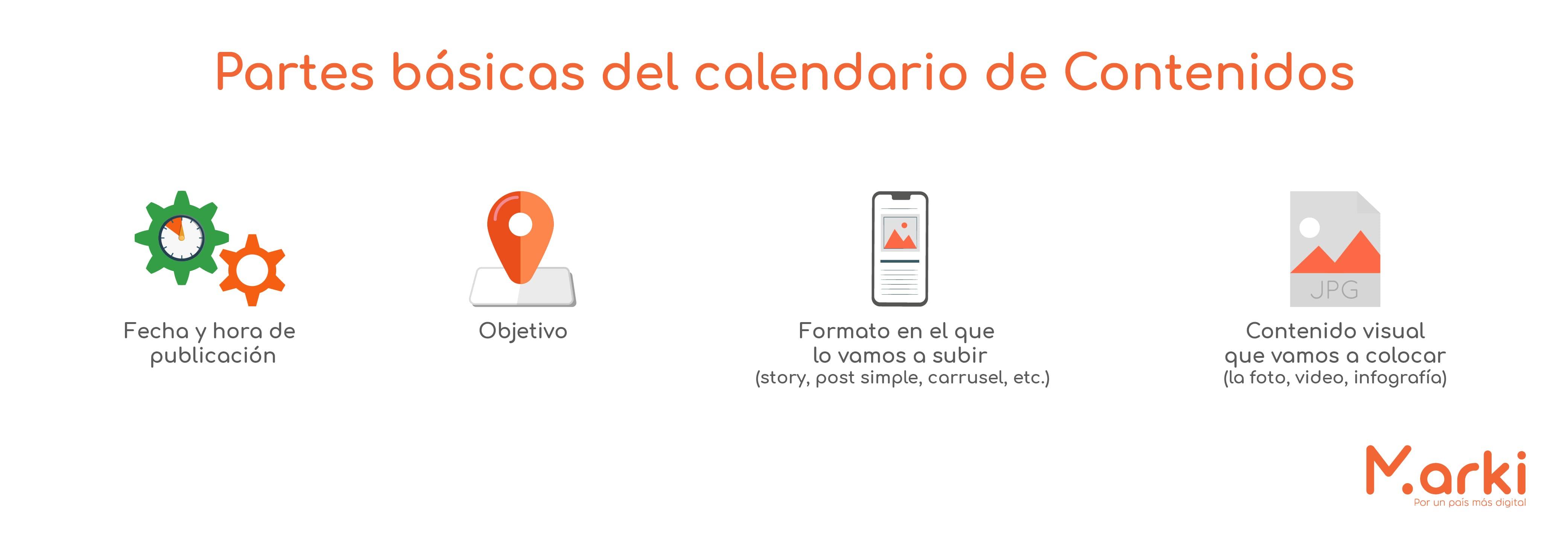 partes del calendario de contenidos que es la creación de contenido como crear contenido para redes sociales como crear contenido de calidad para redes sociales como crear un calendario para redes sociales como crear un contenido voluntariado peru Voluntariado online capacitacion de marketing digital voluntariado marki