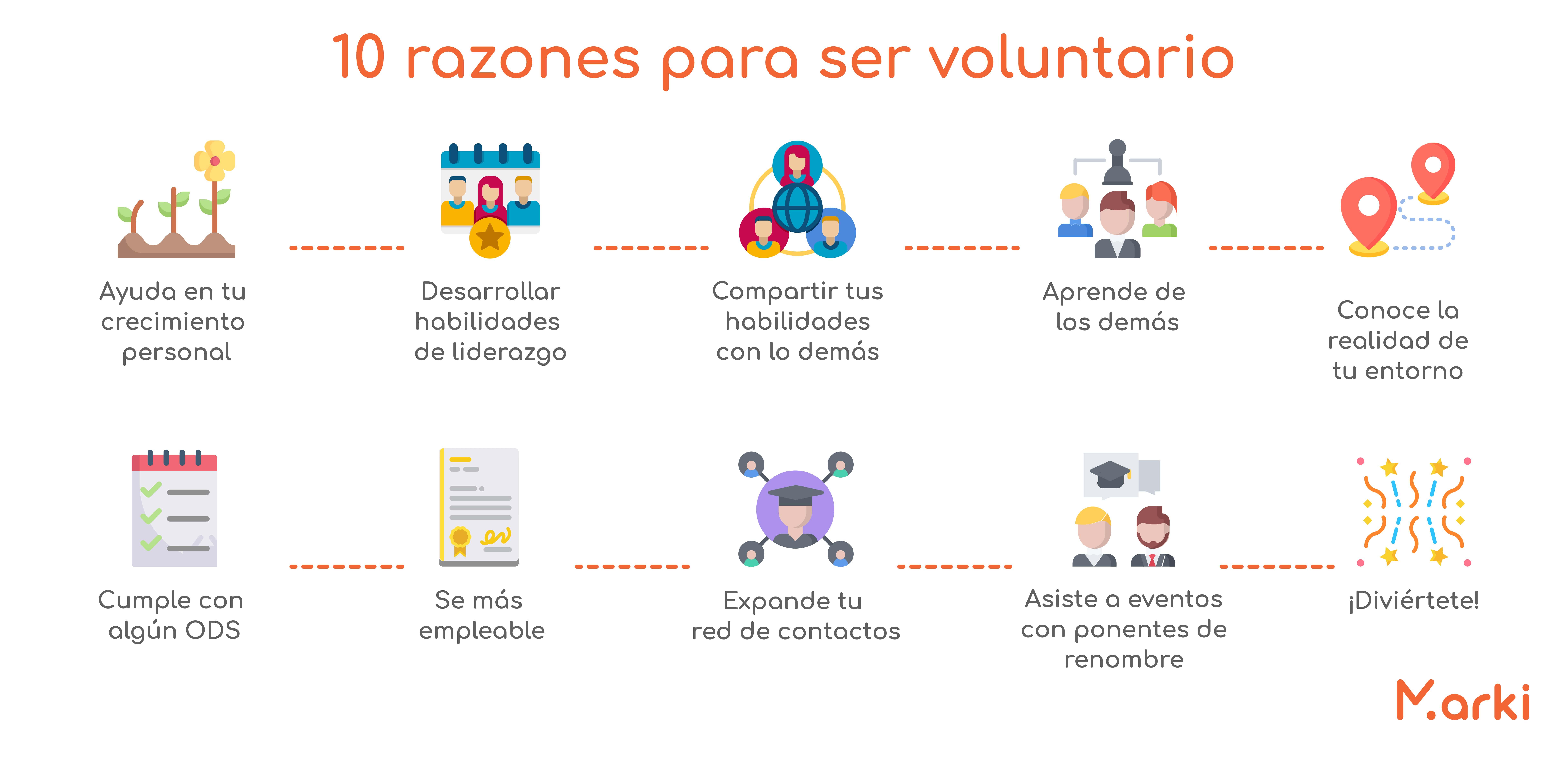 razones para ser voluntario marki programas de voluntariado ser voluntario voluntariado digital voluntariado en linea voluntariado marki voluntariado mexico voluntariado online voluntariado peru voluntariado virtual