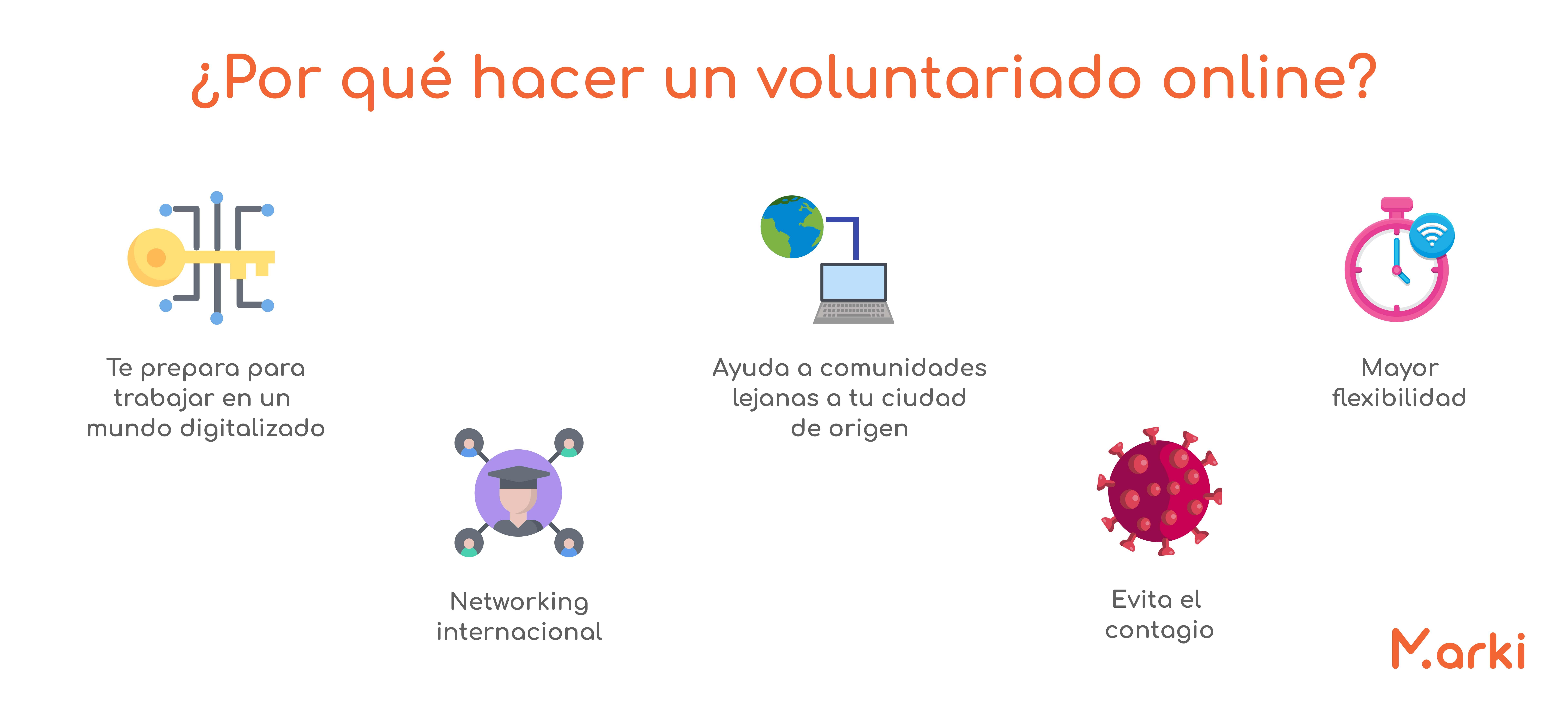 por que hacer un voluntariado online marki programas de voluntariado ser voluntario voluntariado digital voluntariado en linea voluntariado marki voluntariado mexico voluntariado online voluntariado peru voluntariado virtual