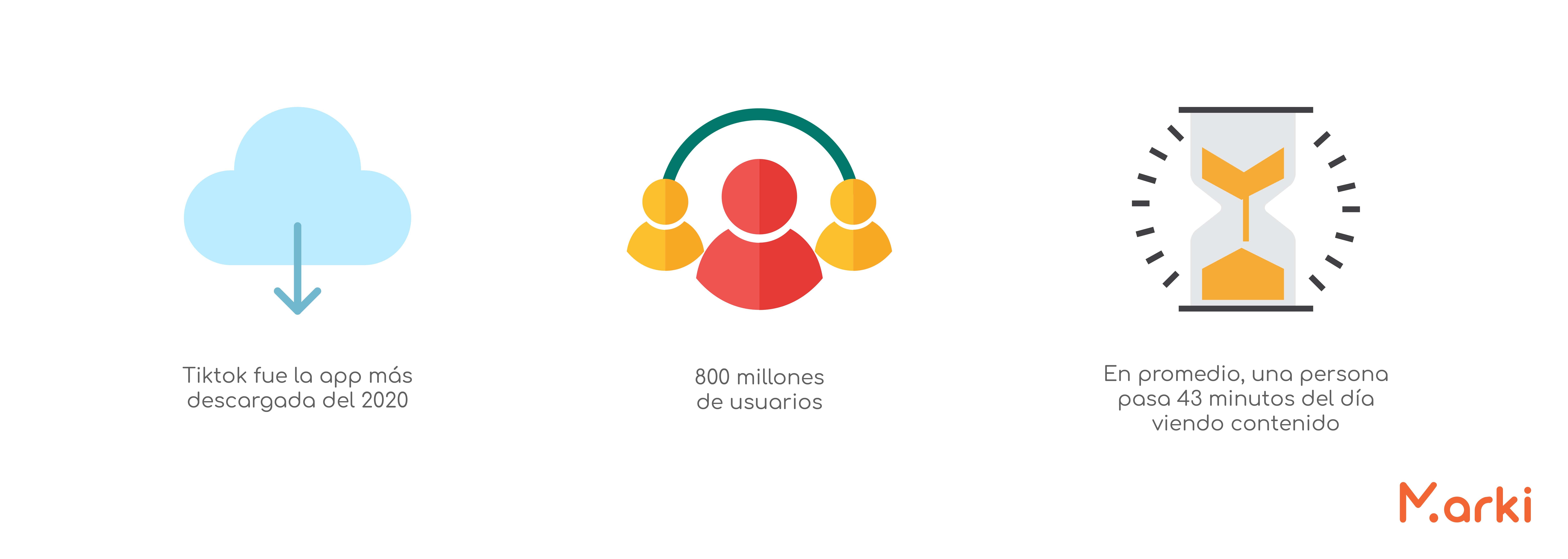 porque tiktok es a red social del momento voluntariado peru voluntariado online capacitacion de marketing digital voluntariado marki