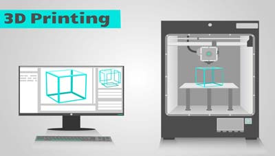 What 3D Printing Software do People Use? Best Choices in 2021 | 3D Printing Spot