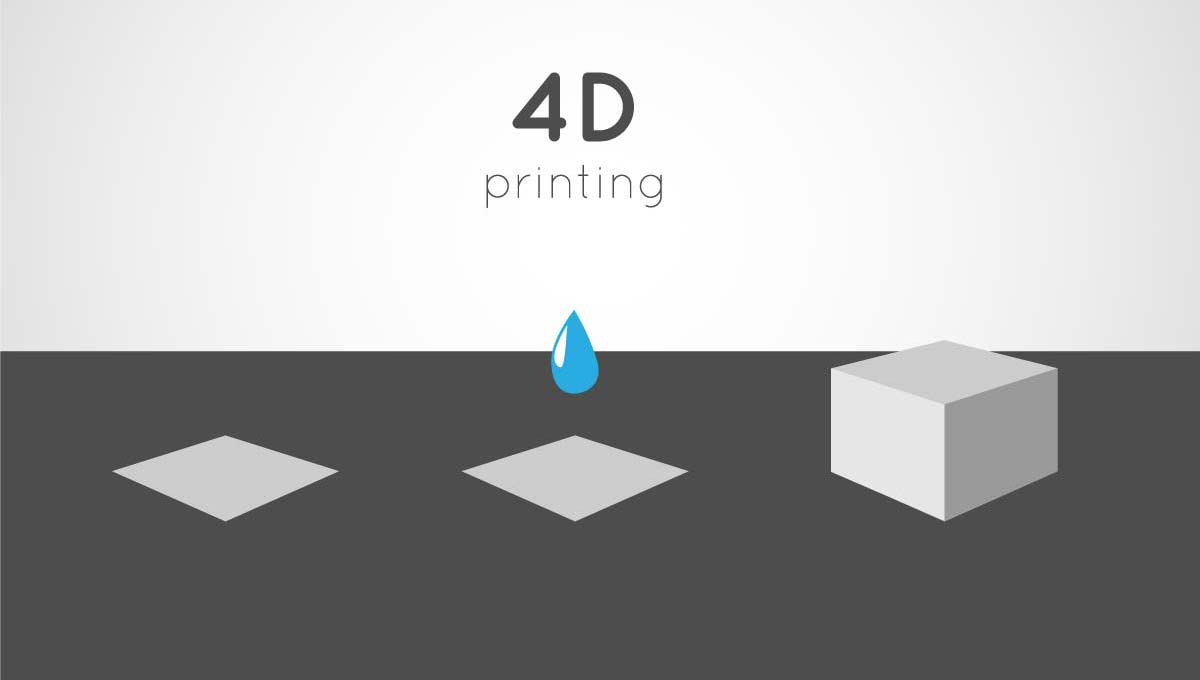 3D Printing? How about 4D Printing or 5D Printing | 3D Printing Spot