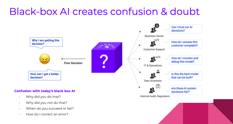Blackbox AI creates confusion and doubt for decision makers