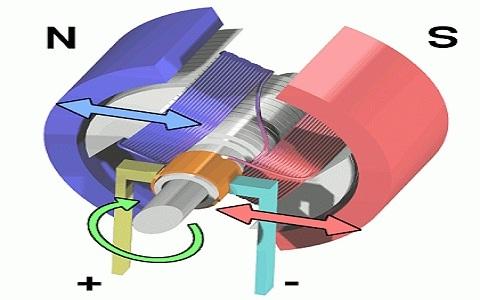 xây dựng động cơ điện