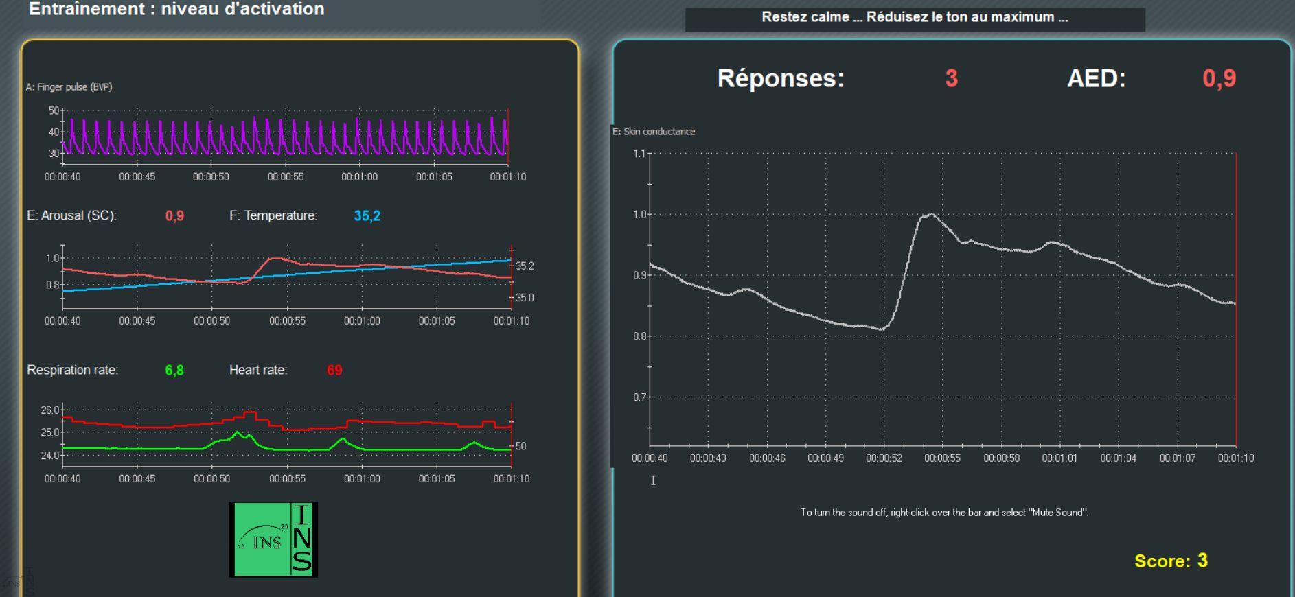 écran de biofeedback électrodermal, niveau d'activation.