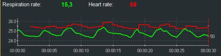 Ecran de retro-contrôle, Biofeedback respiration et cohérence cardiaque