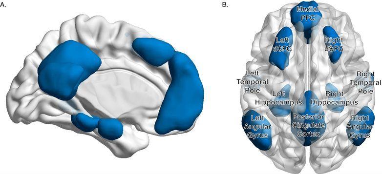 Outils aide à la décision, apport des Biofeedback et Neurofeedback.