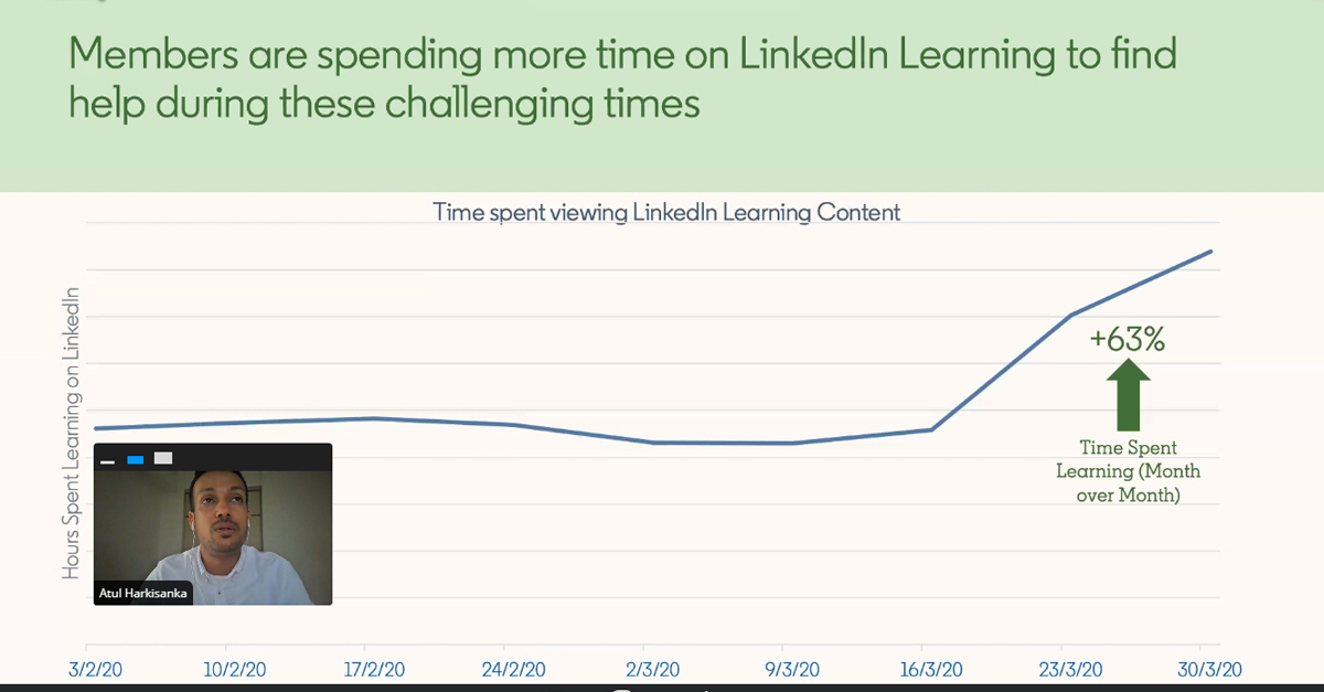 LinkedIn Learning Content over 63%