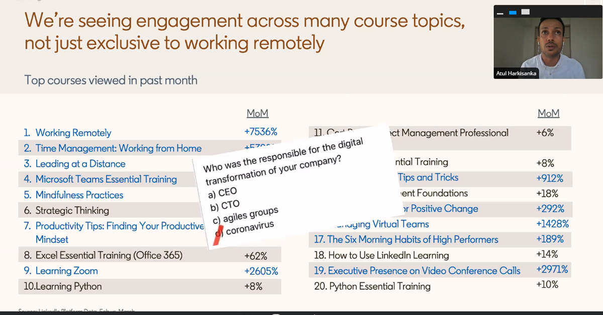 LinkedIn top courses other than working remotely