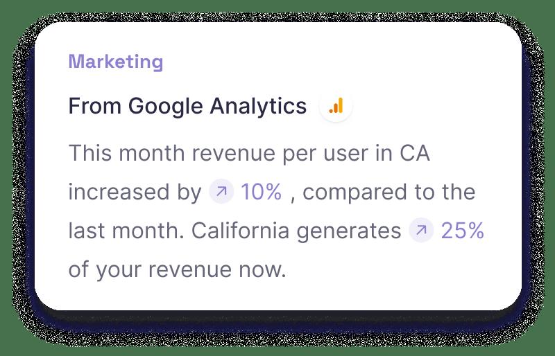 Narrative BI Insights from Google Analytics.