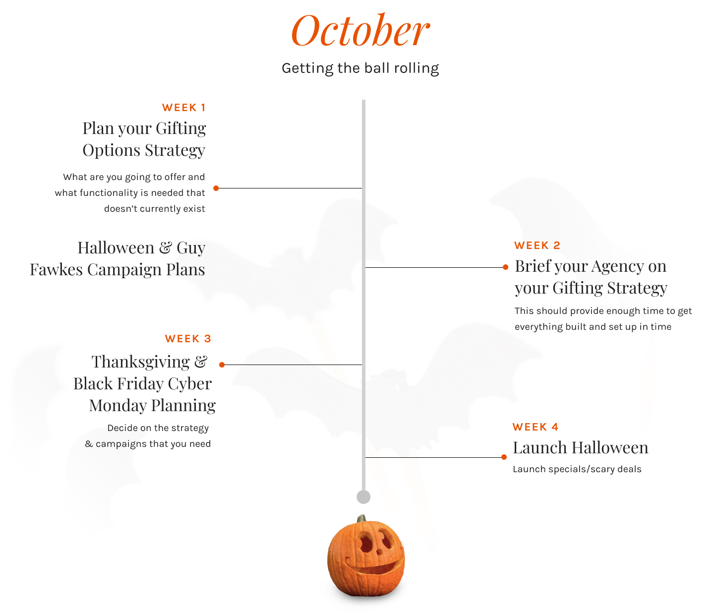 October Getting the ball rolling
