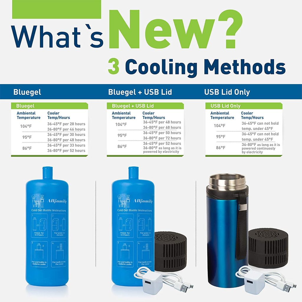 insulin cooling methods